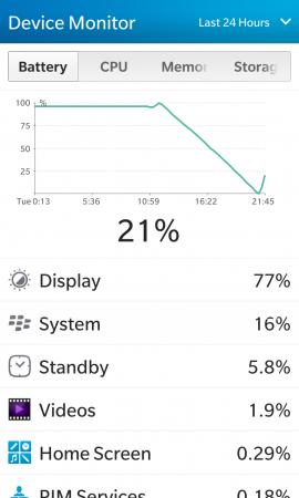 Сравнение аккумуляторных батарей для BlackBerry Z10 (тип L-S1): Еще один тест оригинального аккумулятора, с 11:27 до 21:00, или 9 часов и 33 минуты. 77% расходов составил экран, 16% — системные программы.<br />
