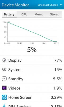 Сравнение аккумуляторных батарей для BlackBerry Z10 (тип L-S1): В третьем тесте оригинальный аккумулятор показал те же результаты, 9 часов и 17 минут (с 8:08 до 9:17).