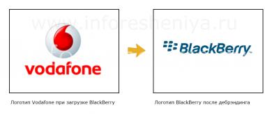 Купить Очистка логотипа оператора при загрузке BlackBerry (Debranding)