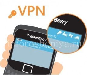 إعداد ودعم VPN على BlackBerry (خدمات ID، BBM، عالم، حماية)